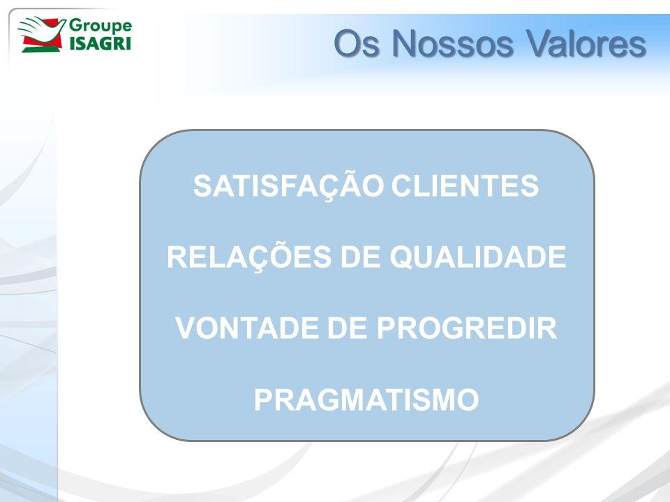 Os Nossos Valores SATISFAÇÃO CLIENTES RELAÇÕES DE QUALIDADE VONTADE DE PROGREDIR PRAGMATISMO