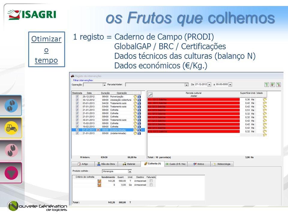 Otimizar o tempo os Frutos que colhemos 1 registo = Caderno de Campo (PRODI) GlobalGAP / BRC / Certificações Dados técnicos das culturas (balanço N) D