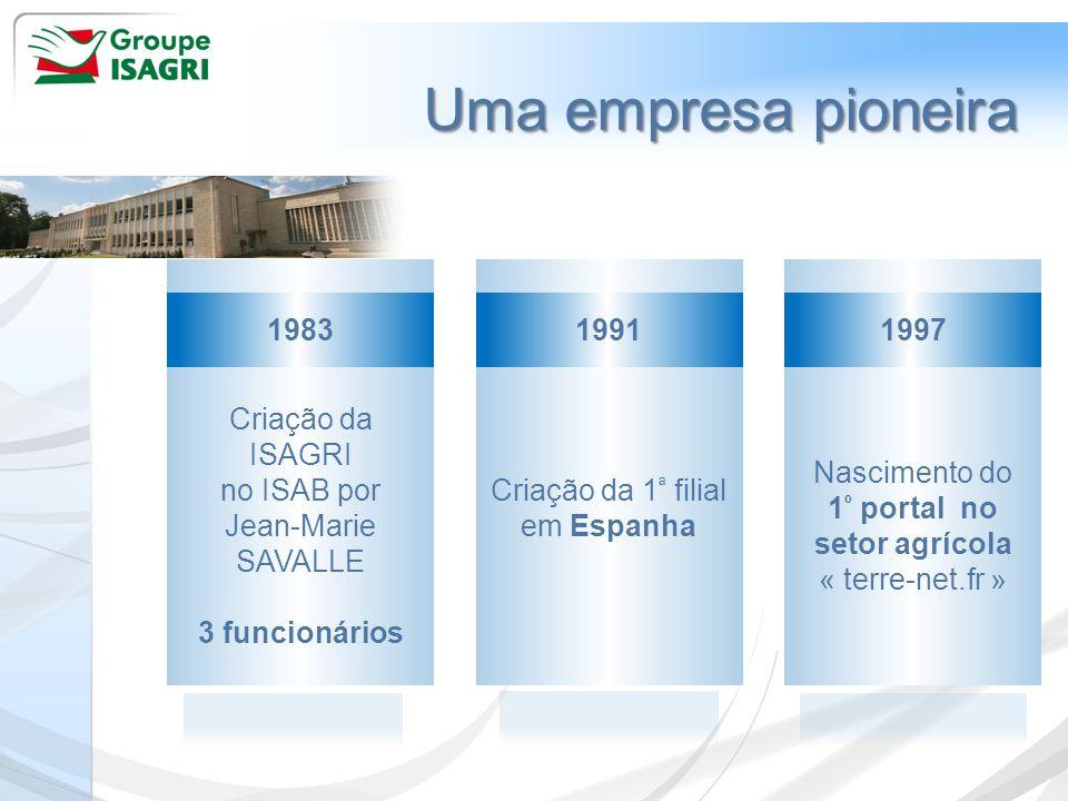 Uma empresa pioneira Criação da ISAGRI no ISAB por Jean-Marie SAVALLE 3 funcionários 1983 Criação da 1 ª filial em Espanha 1991 Nascimento do 1 º port