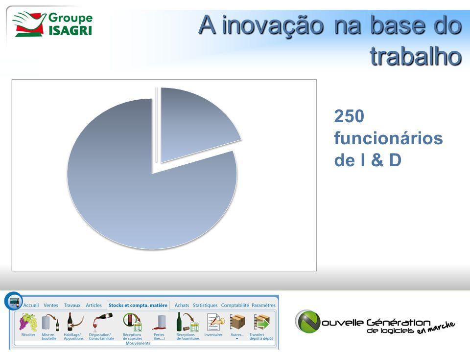 A inovação na base do trabalho 250 funcionários de I & D