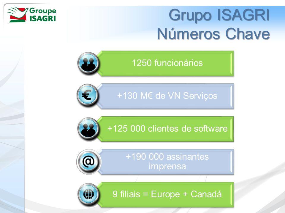 Grupo ISAGRI Números Chave 1250 funcionários +130 M de VN Serviços +125 000 clientes de software +190 000 assinantes imprensa 9 filiais = Europe + Can