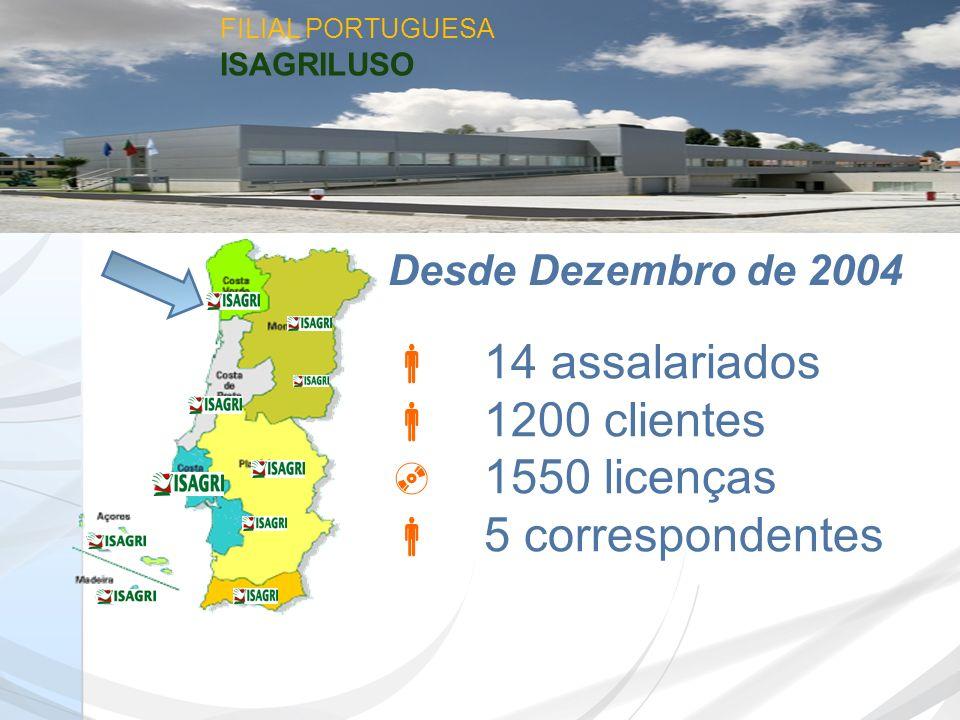 Desde Dezembro de 2004 14 assalariados 1200 clientes 1550 licenças 5 correspondentes FILIAL PORTUGUESA ISAGRILUSO