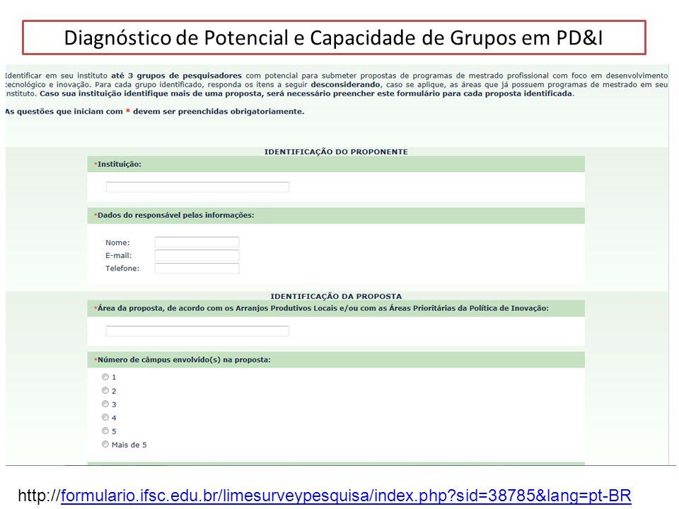 Diagnóstico de Potencial e Capacidade de Grupos em PD&I http://formulario.ifsc.edu.br/limesurveypesquisa/index.php?sid=38785&lang=pt-BRformulario.ifsc