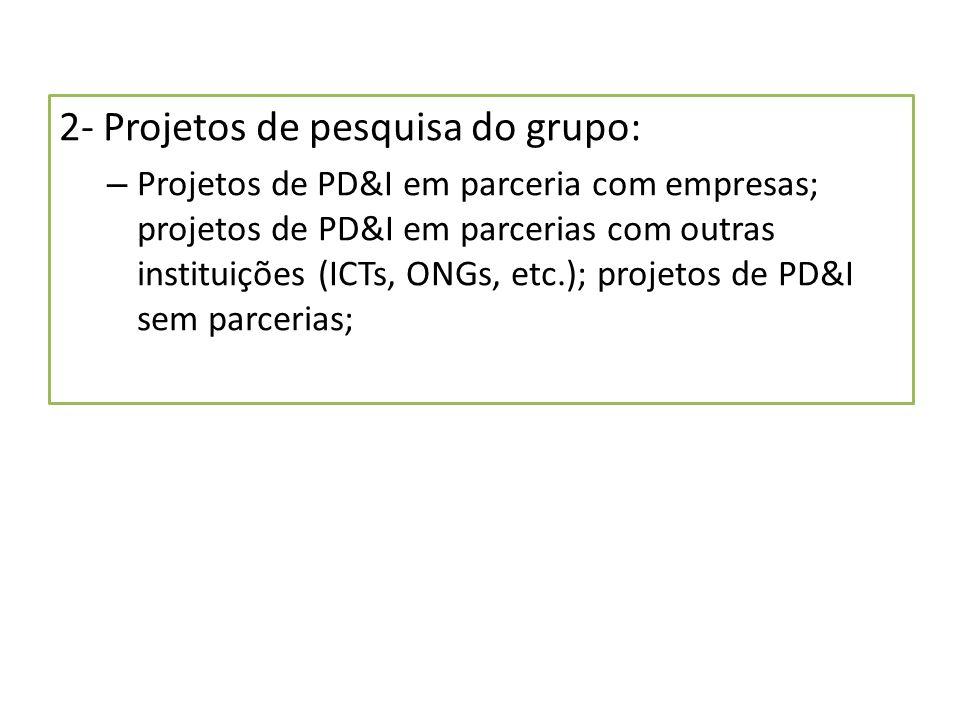 2- Projetos de pesquisa do grupo: – Projetos de PD&I em parceria com empresas; projetos de PD&I em parcerias com outras instituições (ICTs, ONGs, etc.