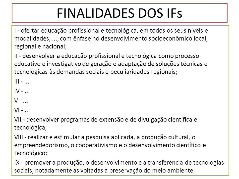 FINALIDADES DOS IFs I - ofertar educação profissional e tecnológica, em todos os seus níveis e modalidades,..., com ênfase no desenvolvimento socioeco