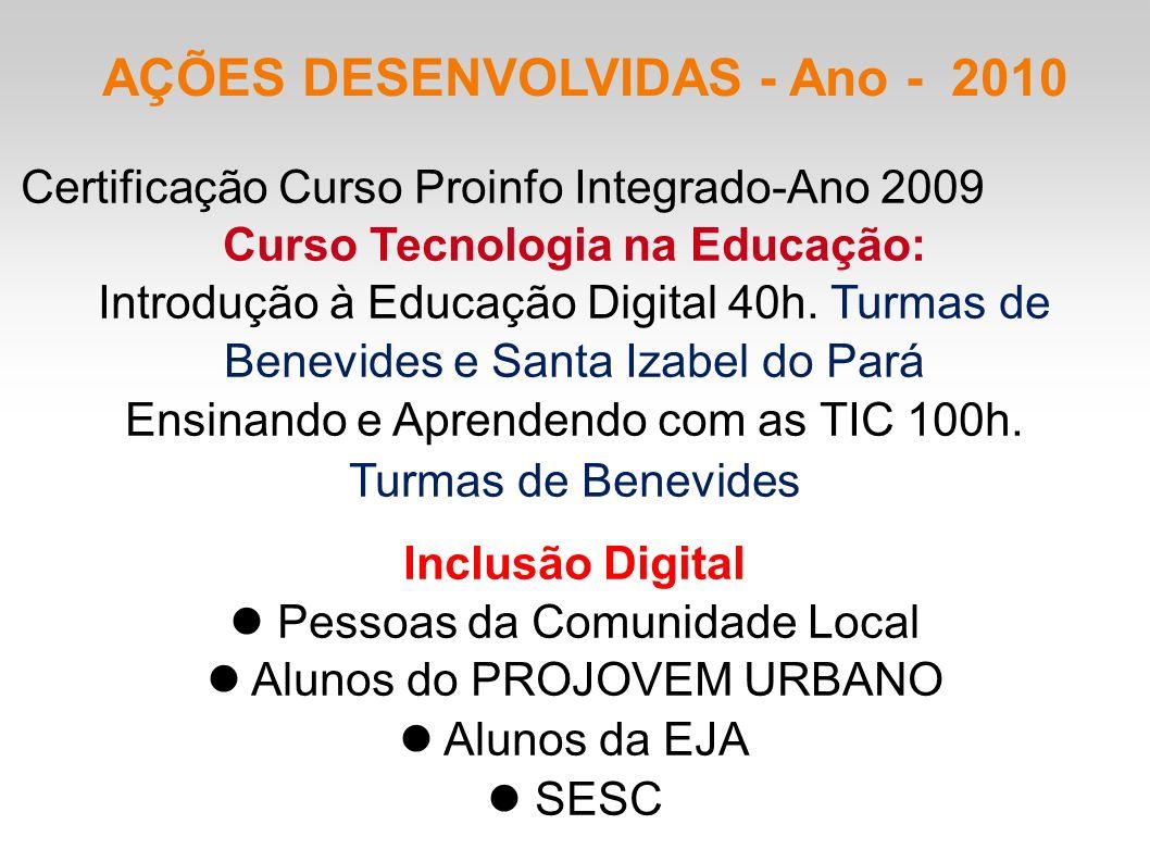 AÇÕES DESENVOLVIDAS - Ano - 2010 Certificação Curso Proinfo Integrado-Ano 2009 Curso Tecnologia na Educação: Introdução à Educação Digital 40h. Turmas