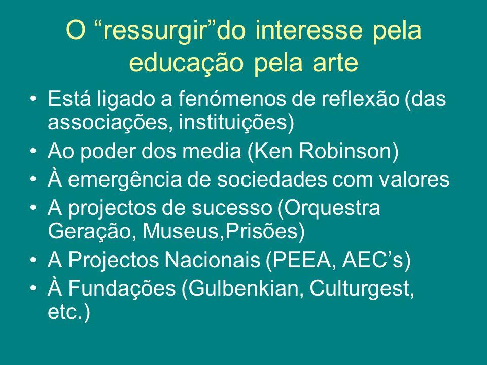 O ressurgirdo interesse pela educação pela arte Está ligado a fenómenos de reflexão (das associações, instituições) Ao poder dos media (Ken Robinson)