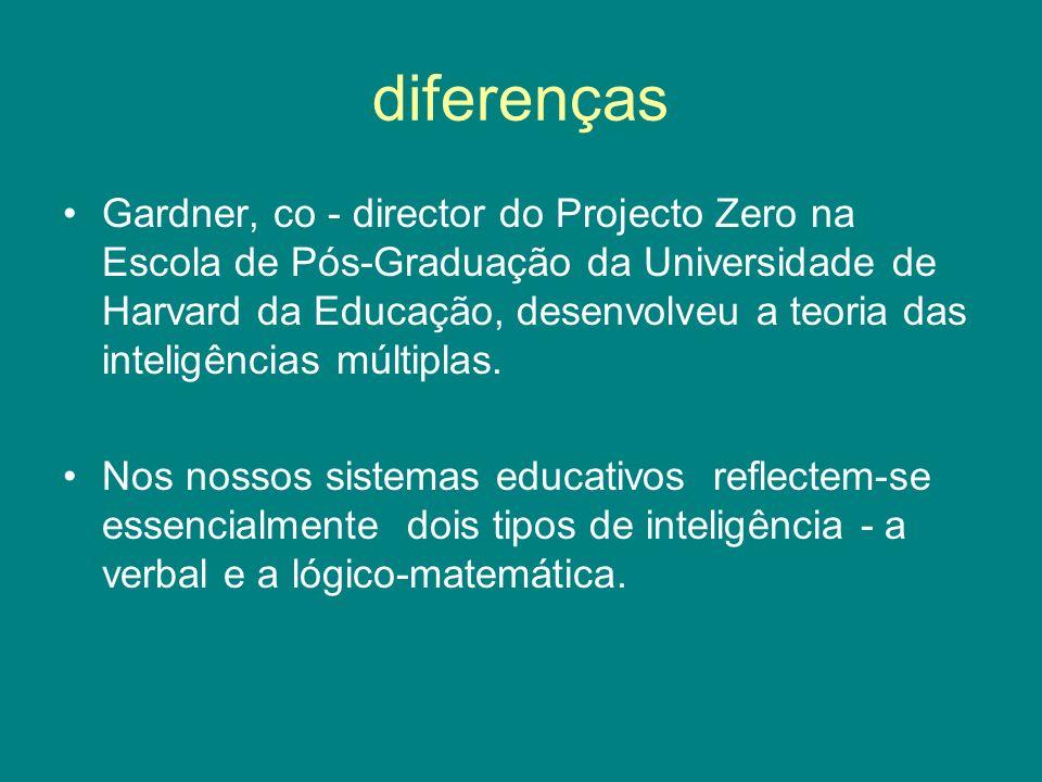 diferenças Gardner, co - director do Projecto Zero na Escola de Pós-Graduação da Universidade de Harvard da Educação, desenvolveu a teoria das intelig