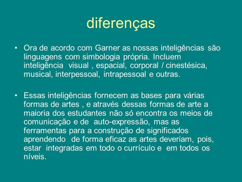 diferenças Ora de acordo com Garner as nossas inteligências são linguagens com simbologia própria. Incluem inteligência visual, espacial, corporal / c