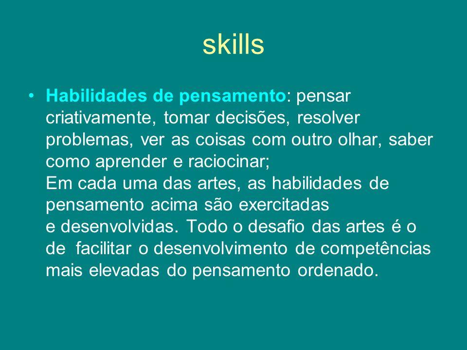 skills Habilidades de pensamento: pensar criativamente, tomar decisões, resolver problemas, ver as coisas com outro olhar, saber como aprender e racio