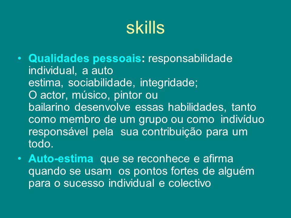 skills Qualidades pessoais: responsabilidade individual, a auto estima, sociabilidade, integridade; O actor, músico, pintor ou bailarino desenvolve es