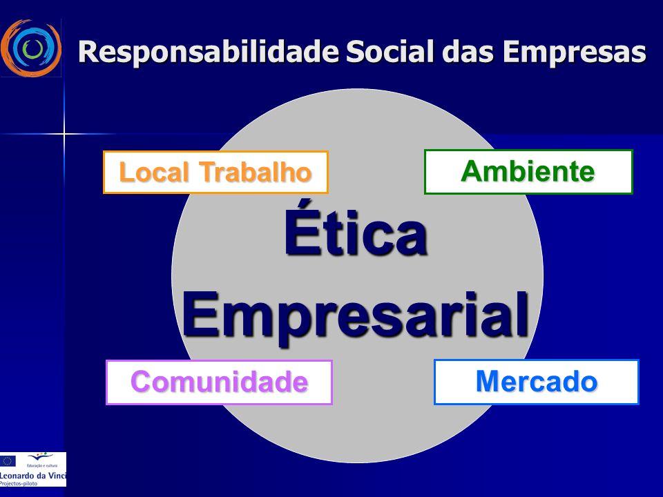 Local Trabalho Comunidade Ambiente Mercado Ética Empresarial Responsabilidade Social das Empresas