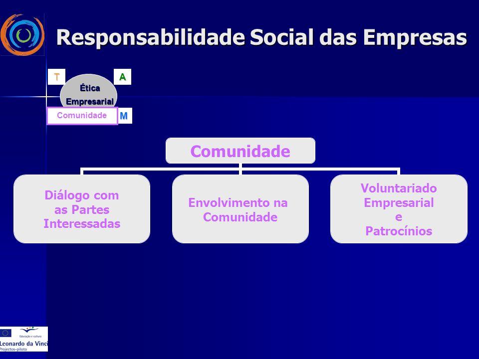 Comunidade Diálogo com as Partes Interessadas Envolvimento na Comunidade Voluntariado Empresarial e Patrocínios ÉticaEmpresarialAC MT Comunidade Responsabilidade Social das Empresas