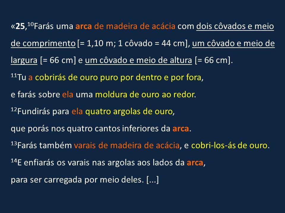 «25, 10 Farás uma arca de madeira de acácia com dois côvados e meio de comprimento [= 1,10 m; 1 côvado = 44 cm], um côvado e meio de largura [= 66 cm]