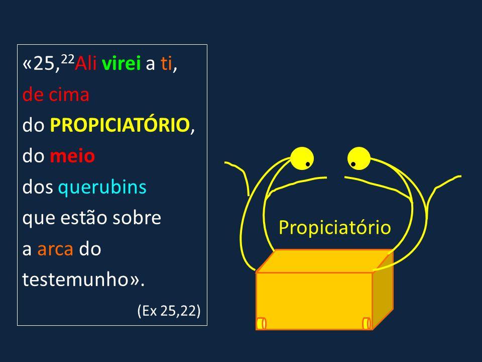 «25, 22 Ali virei a ti, de cima do PROPICIATÓRIO, do meio dos querubins que estão sobre a arca do testemunho». (Ex 25,22) Propiciatório