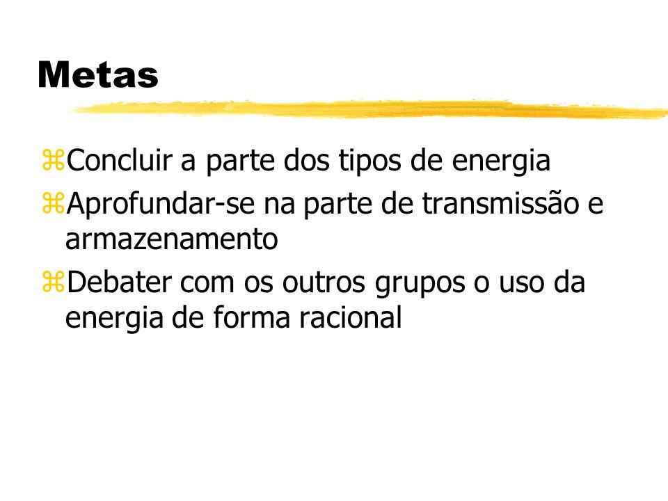 Metas zCzConcluir a parte dos tipos de energia zAzAprofundar-se na parte de transmissão e armazenamento zDzDebater com os outros grupos o uso da energ