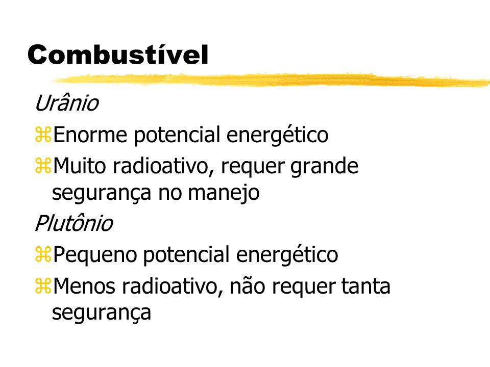 Combustível Urânio zEzEnorme potencial energético zMzMuito radioativo, requer grande segurança no manejo Plutônio zPzPequeno potencial energético zMzM