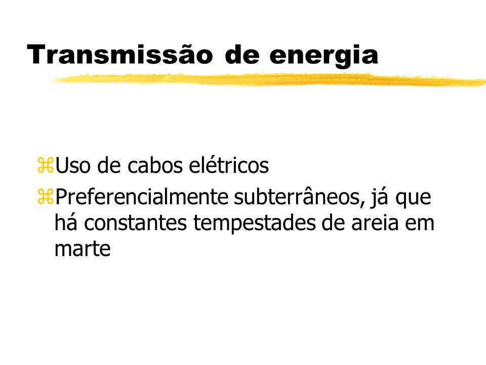 Calefação zAzA energia gasta com a calefação é enorme zOzO circuito primário da usina nuclear pode passar pela colônia, aquecendo-a zGzGrande economia de energia zPzPerigo de radiação