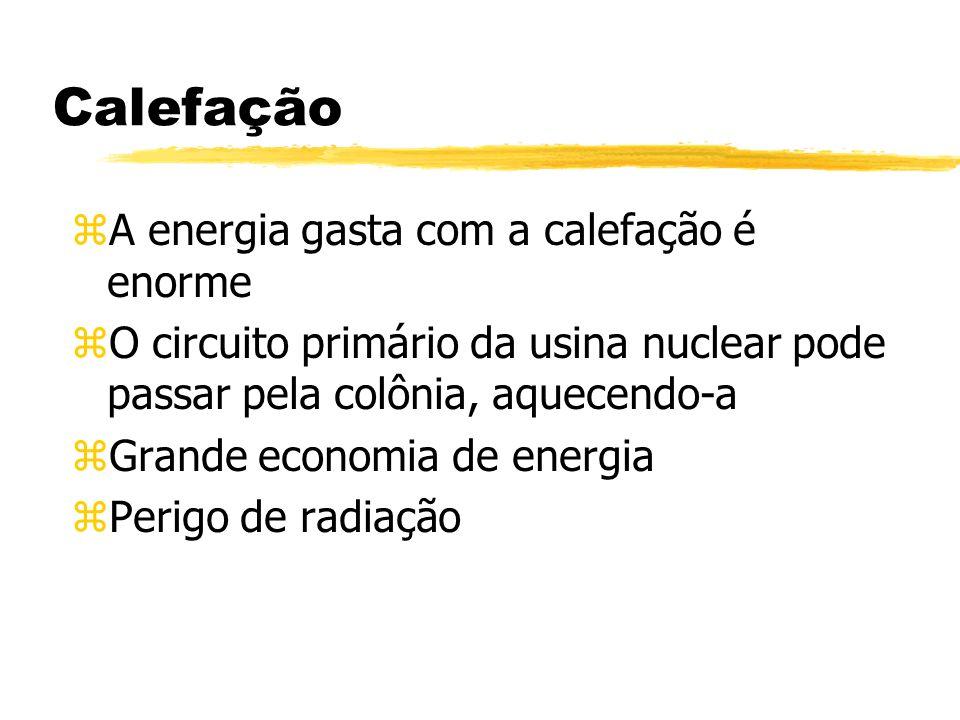Calefação zAzA energia gasta com a calefação é enorme zOzO circuito primário da usina nuclear pode passar pela colônia, aquecendo-a zGzGrande economia