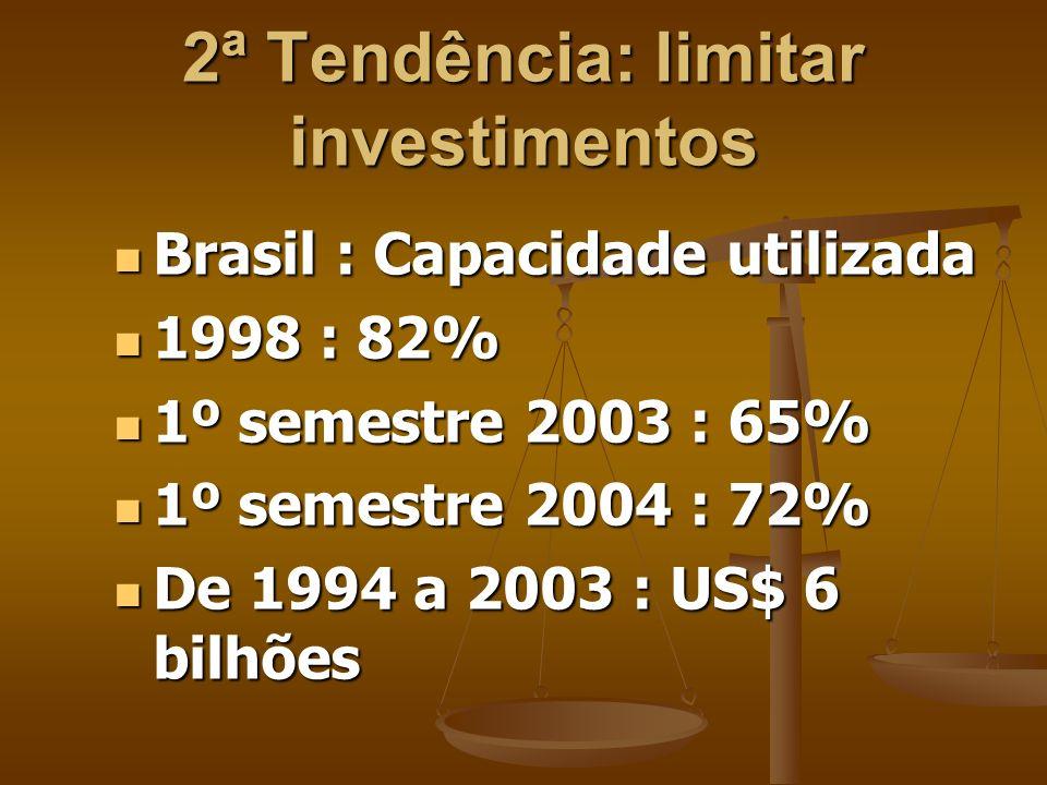 Problemas mundiais 1) Excesso de oferta : Inglaterra 5% ano 1) Excesso de oferta : Inglaterra 5% ano Capacidade utilizada 97 : 85% Capacidade utilizad