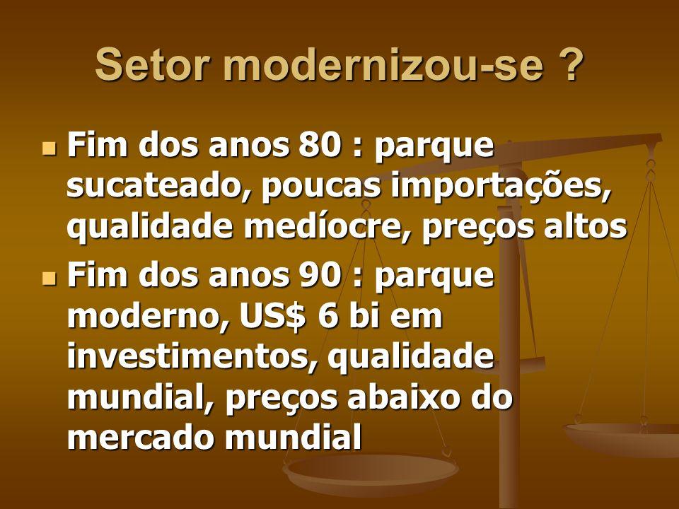 2ª Tendência: limitar investimentos Brasil : Capacidade utilizada Brasil : Capacidade utilizada 1998 : 82% 1998 : 82% 1º semestre 2003 : 65% 1º semest