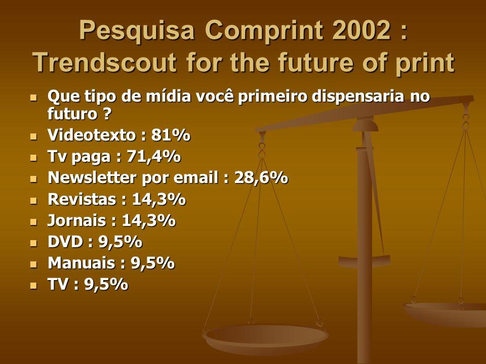 Verbas de mídia no mundo Pira International Ltd 20002005 email market 0,2%3,2% internet1,3%5% radio2,7%2,1% Tv cabo 20,3%15,4% outdoor3,3%2,3% catálog