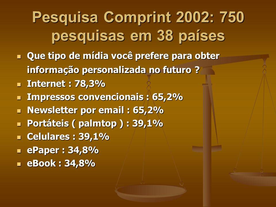 Pesquisa Comprint 2002 : Trendscout for the future of print Que tipo de mídia você primeiro dispensaria no futuro ? Que tipo de mídia você primeiro di