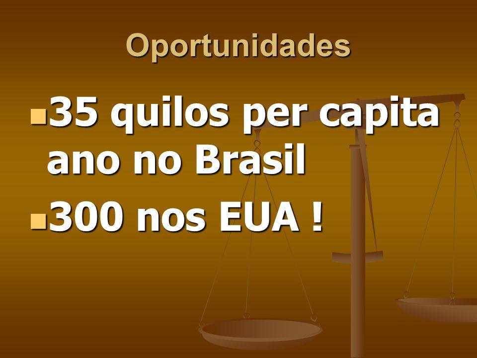 Gráfica tem futuro ? Baixa escolaridade Baixa escolaridade 2 livros per capita no Brasil; 6 na França 2 livros per capita no Brasil; 6 na França 2 rev
