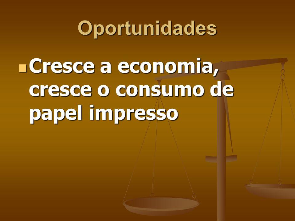 Oportunidades 35 quilos per capita ano no Brasil 35 quilos per capita ano no Brasil 300 nos EUA ! 300 nos EUA !