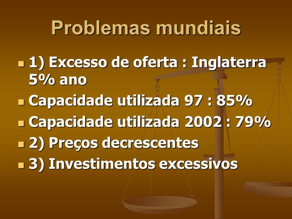Verbas de mídia no mundo Pira International Ltd 20002005 email market 0,2%3,2% internet1,3%5% radio2,7%2,1% Tv cabo 20,3%15,4% outdoor3,3%2,3% catálogos6,5%5,9% Mala direta 12,4%17,5% Revistas B2B 7,1%5,8% Revistas B2C 3,6%3,1%