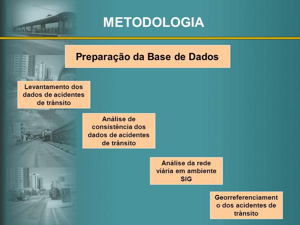 Preparação da Base de Dados Levantamento dos dados de acidentes de trânsito Análise de consistência dos dados de acidentes de trânsito Análise da rede