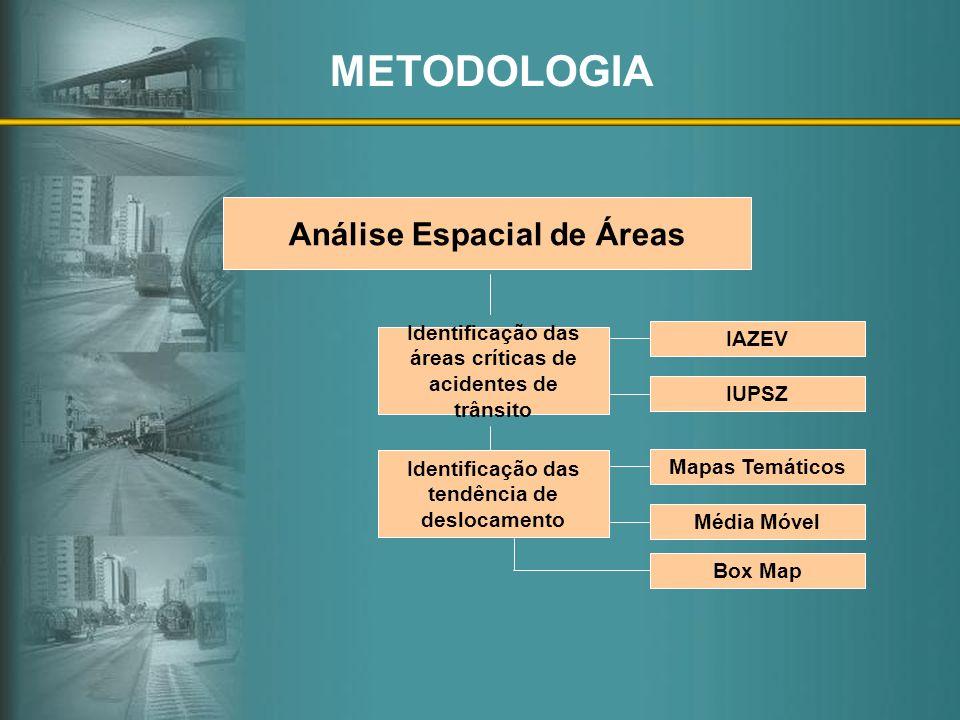 Análise Espacial de Áreas Identificação das áreas críticas de acidentes de trânsito IAZEV IUPSZ Identificação das tendência de deslocamento Mapas Temá