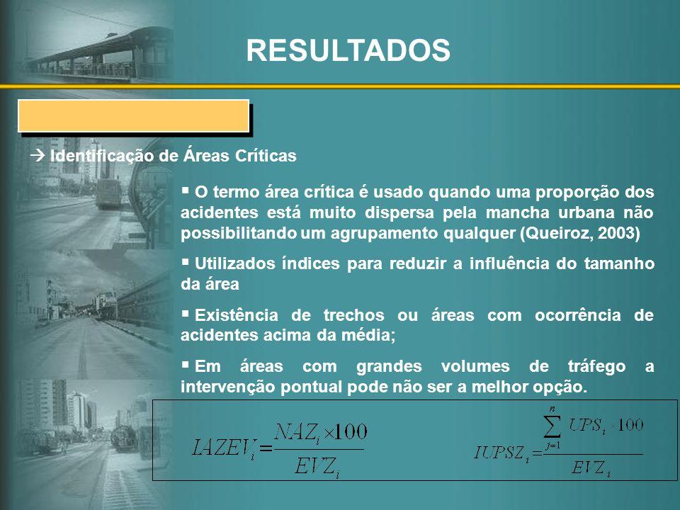 Identificação de Áreas Críticas O termo área crítica é usado quando uma proporção dos acidentes está muito dispersa pela mancha urbana não possibilita