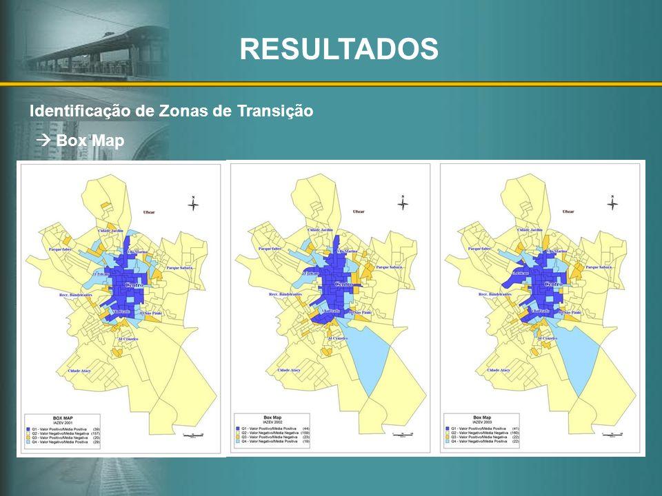 Identificação de Zonas de Transição Box Map RESULTADOS