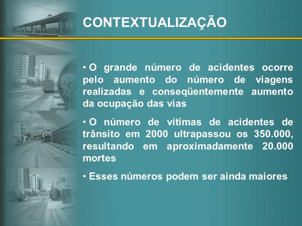 CONTEXTUALIZAÇÃO O grande número de acidentes ocorre pelo aumento do número de viagens realizadas e conseqüentemente aumento da ocupação das vias O nú