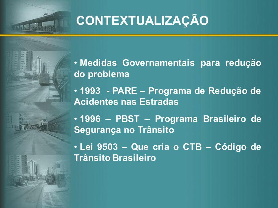 CONTEXTUALIZAÇÃO Medidas Governamentais para redução do problema 1993 - PARE – Programa de Redução de Acidentes nas Estradas 1996 – PBST – Programa Br