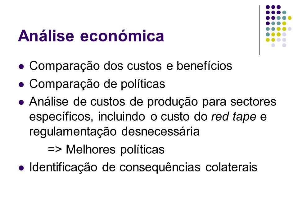 Análise económica Comparação dos custos e benefícios Comparação de políticas Análise de custos de produção para sectores específicos, incluindo o cust