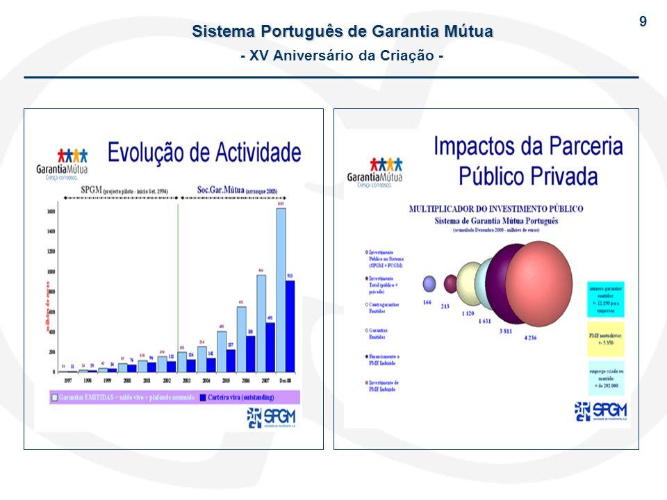 Sistema Português de Garantia Mútua - XV Aniversário da Criação - 9