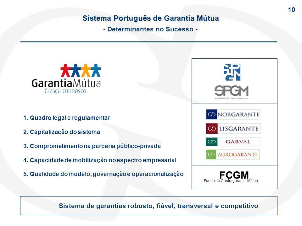 FCGM Fundo de Contragarantia Mútuo Sistema Português de Garantia Mútua - Determinantes no Sucesso - 1. Quadro legal e regulamentar 2. Capitalização do