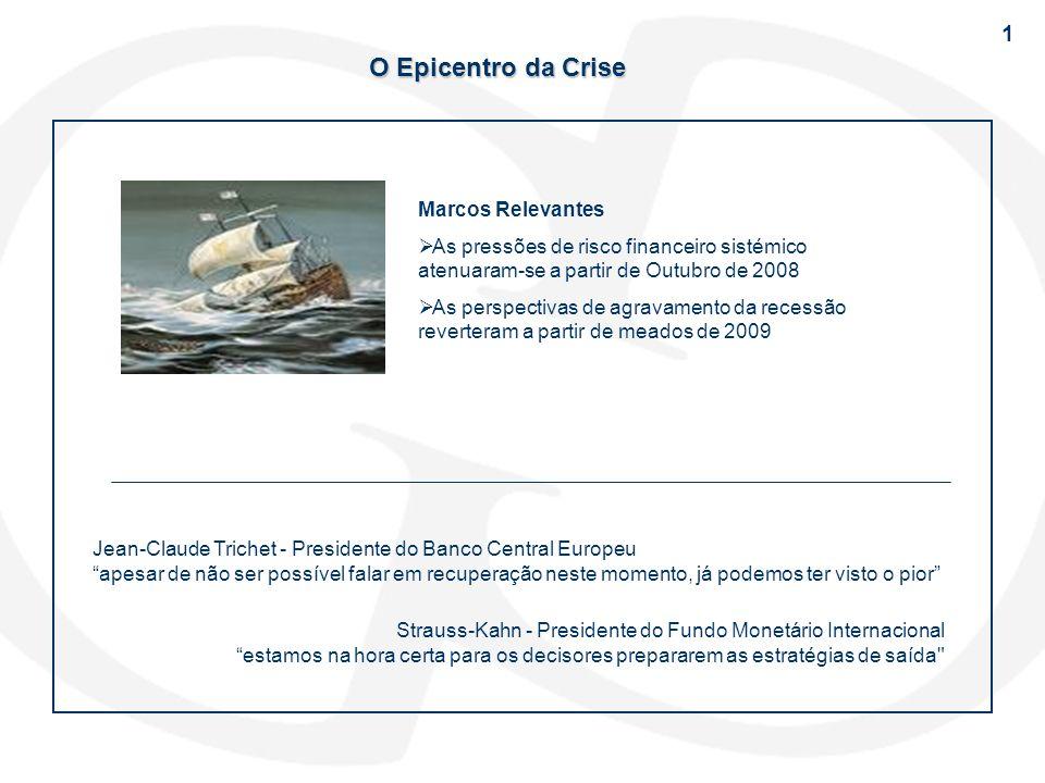 O Epicentro da Crise Marcos Relevantes As pressões de risco financeiro sistémico atenuaram-se a partir de Outubro de 2008 As perspectivas de agravamen