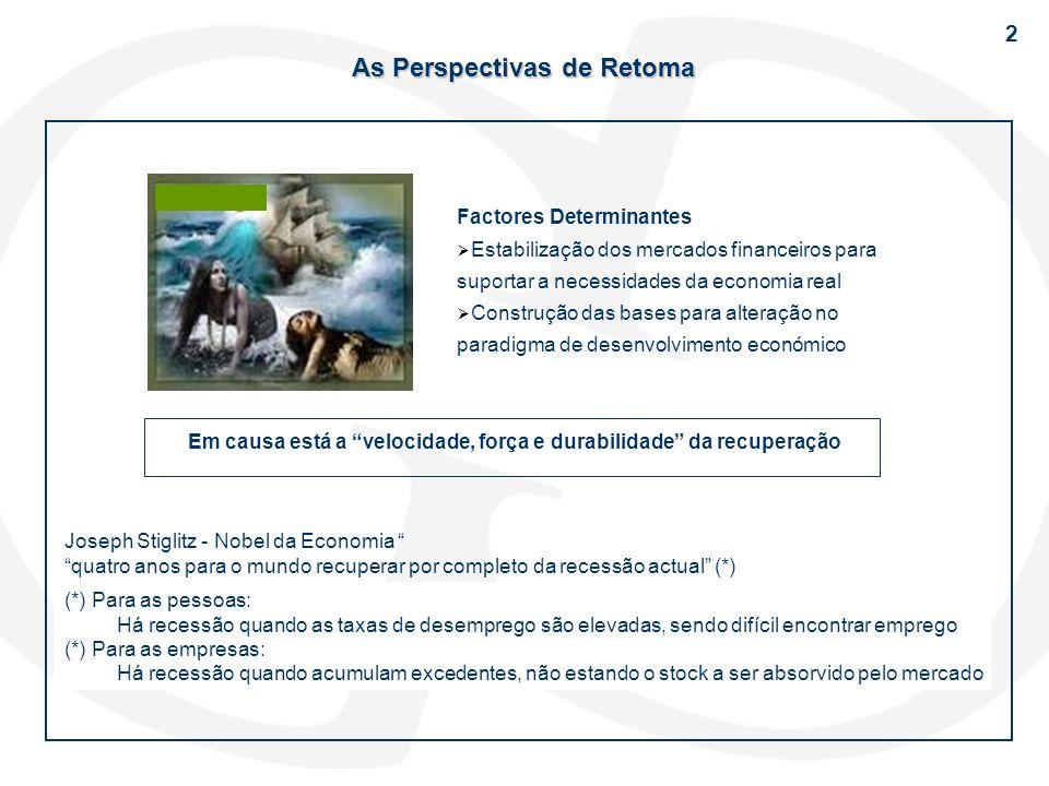 As Perspectivas de Retoma Factores Determinantes Estabilização dos mercados financeiros para suportar a necessidades da economia real Construção das b