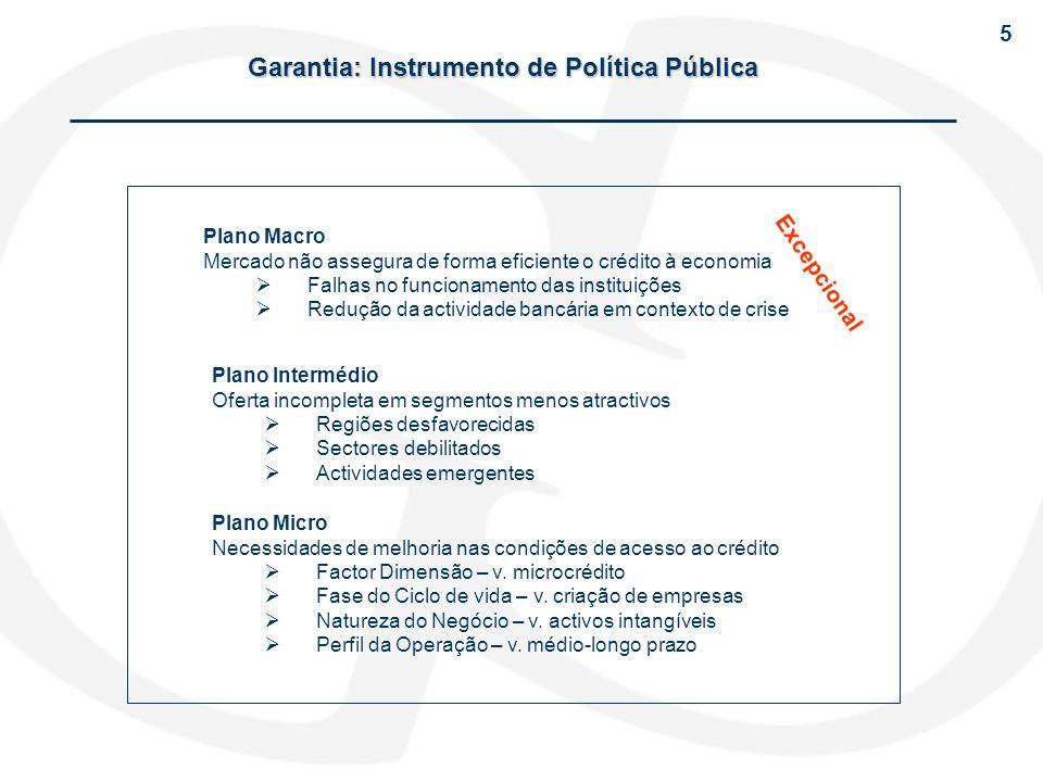 Plano Micro Necessidades de melhoria nas condições de acesso ao crédito Factor Dimensão – v. microcrédito Fase do Ciclo de vida – v. criação de empres