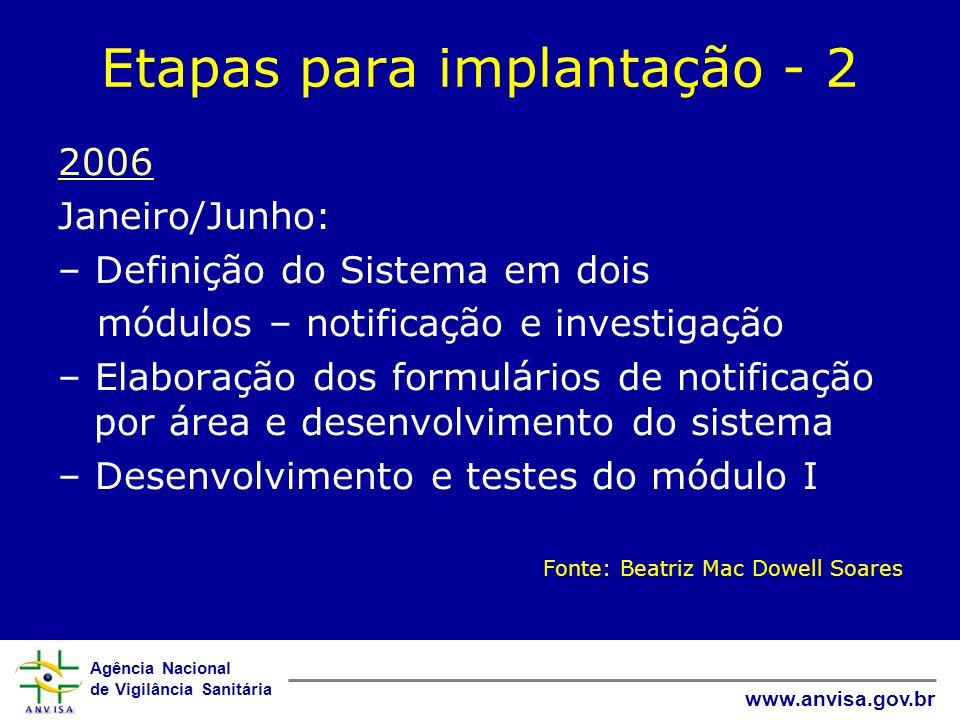 Agência Nacional de Vigilância Sanitária www.anvisa.gov.br Etapas para implantação - 2 2006 Janeiro/Junho: – Definição do Sistema em dois módulos – no
