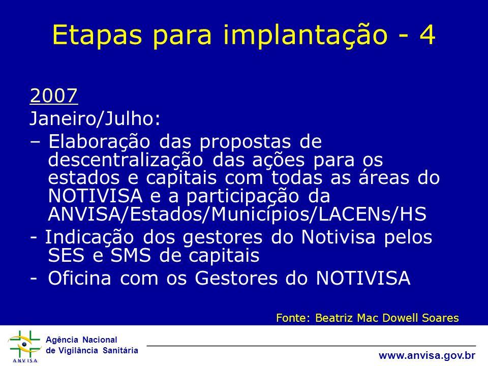 Agência Nacional de Vigilância Sanitária www.anvisa.gov.br Etapas para implantação - 4 2007 Janeiro/Julho: – Elaboração das propostas de descentraliza