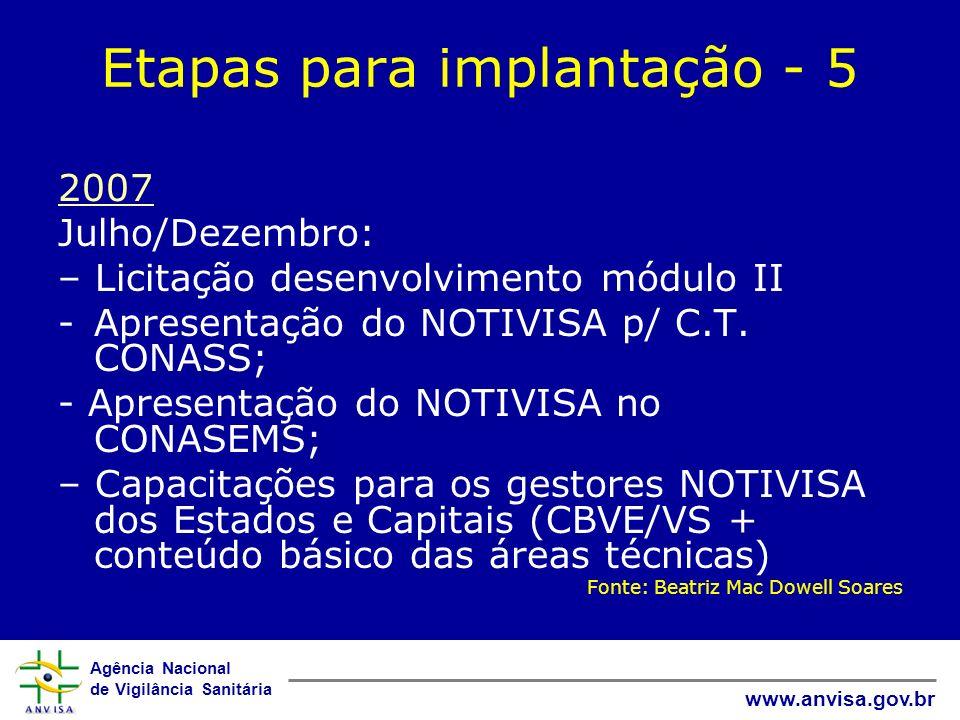 Agência Nacional de Vigilância Sanitária www.anvisa.gov.br Etapas para implantação - 5 2007 Julho/Dezembro: – Licitação desenvolvimento módulo II -Apr