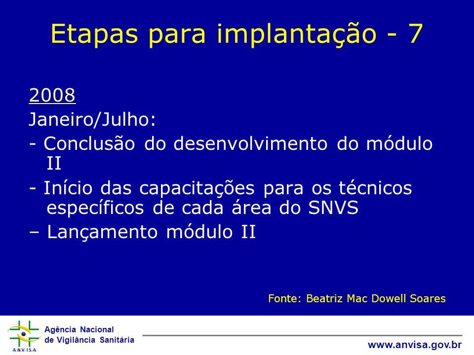 Agência Nacional de Vigilância Sanitária www.anvisa.gov.br Etapas para implantação - 7 2008 Janeiro/Julho: - Conclusão do desenvolvimento do módulo II