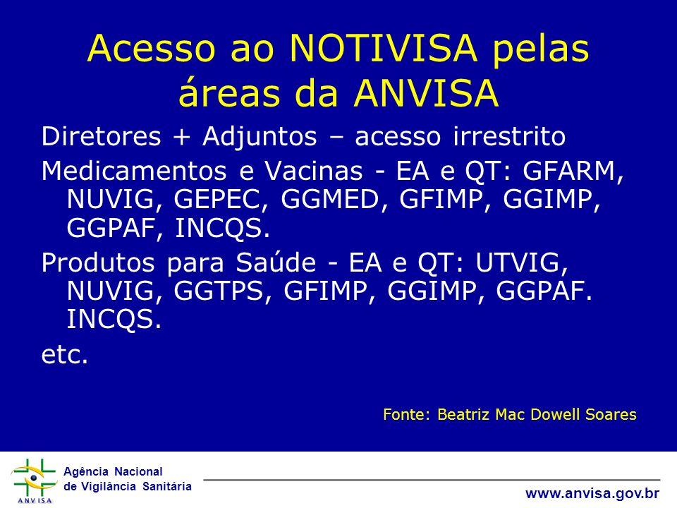 Agência Nacional de Vigilância Sanitária www.anvisa.gov.br Acesso ao NOTIVISA pelas áreas da ANVISA Diretores + Adjuntos – acesso irrestrito Medicamen