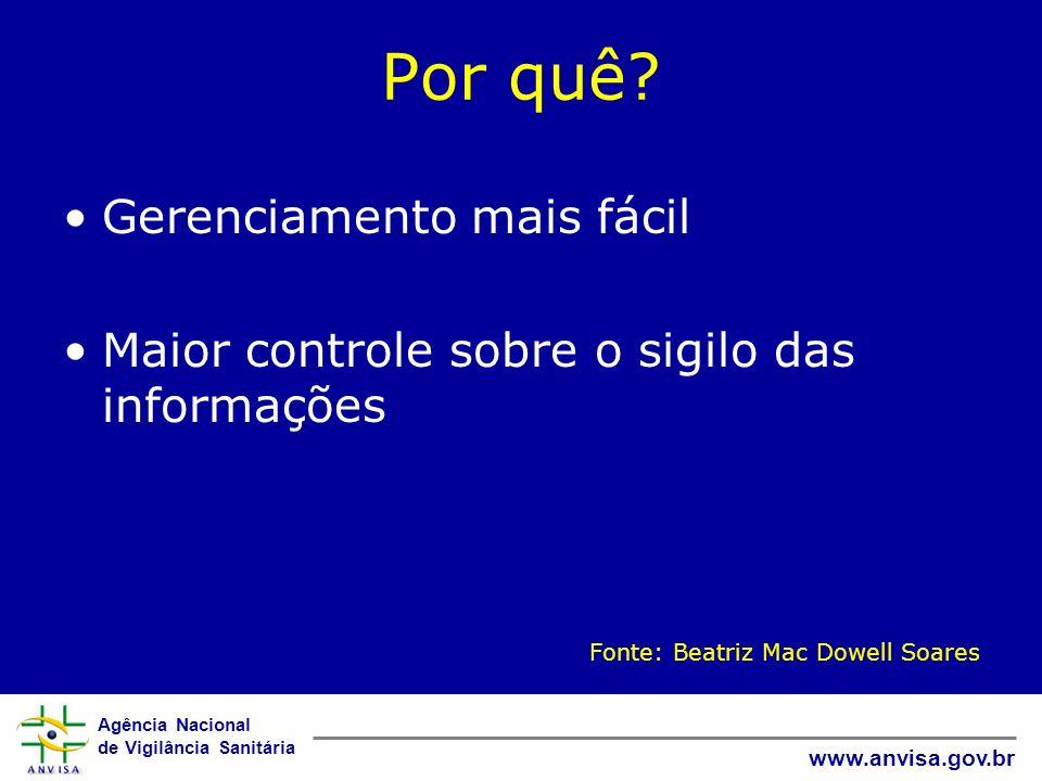 Agência Nacional de Vigilância Sanitária www.anvisa.gov.br Por quê? Gerenciamento mais fácil Maior controle sobre o sigilo das informações Fonte: Beat