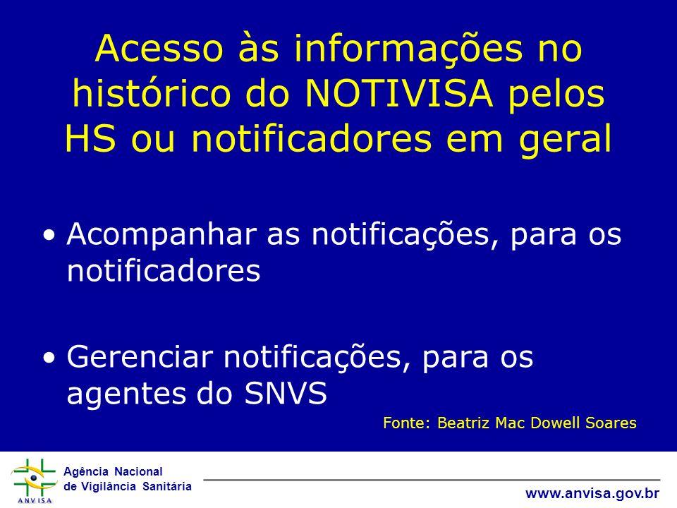Agência Nacional de Vigilância Sanitária www.anvisa.gov.br Acesso às informações no histórico do NOTIVISA pelos HS ou notificadores em geral Acompanha
