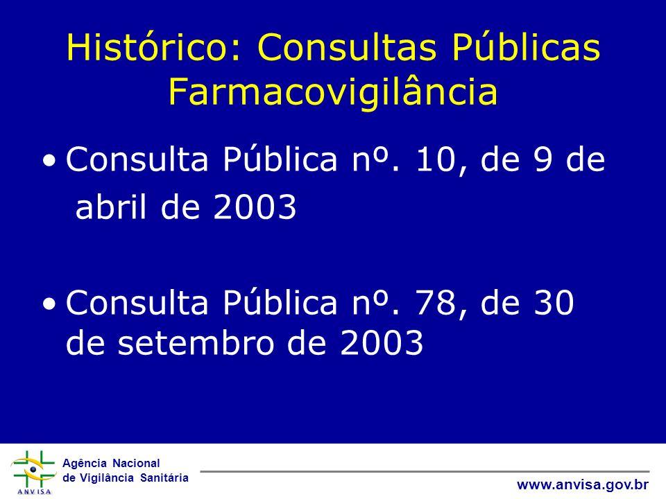 Agência Nacional de Vigilância Sanitária www.anvisa.gov.br Histórico: Consultas Públicas Farmacovigilância Consulta Pública nº. 10, de 9 de abril de 2